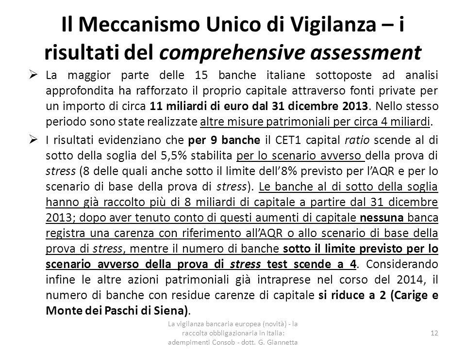 Il Meccanismo Unico di Vigilanza – i risultati del comprehensive assessment