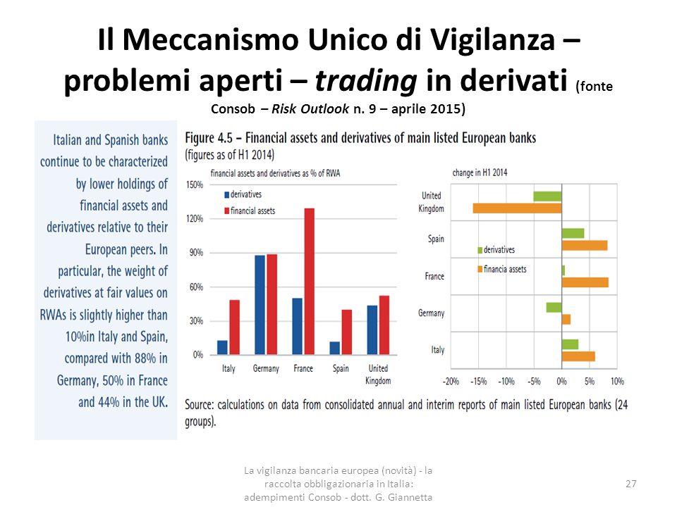 Il Meccanismo Unico di Vigilanza – problemi aperti – trading in derivati (fonte Consob – Risk Outlook n. 9 – aprile 2015)