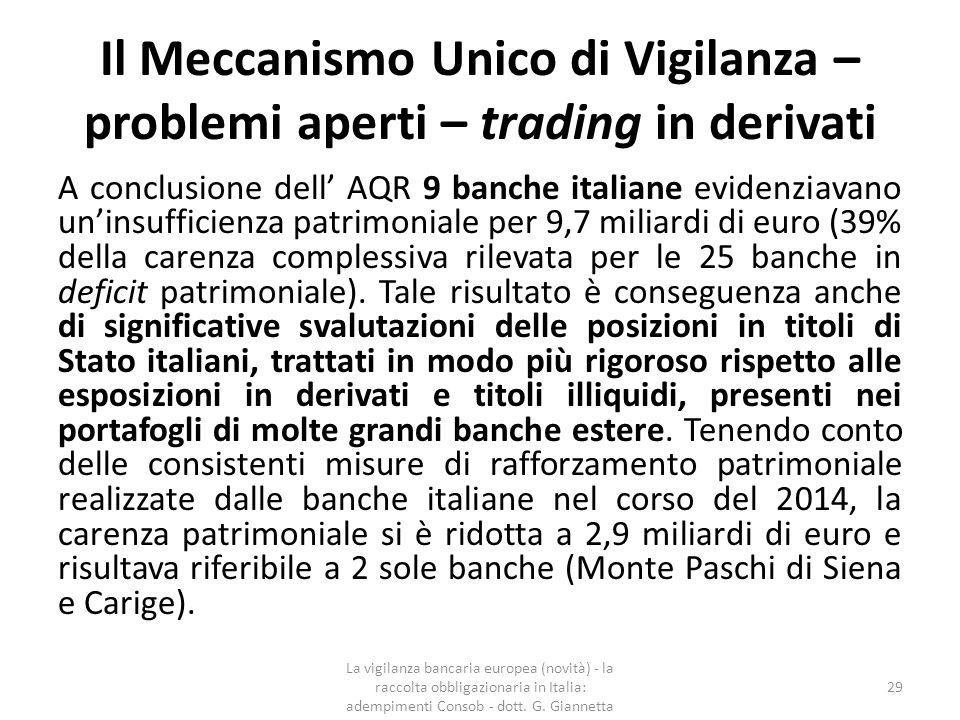 Il Meccanismo Unico di Vigilanza – problemi aperti – trading in derivati