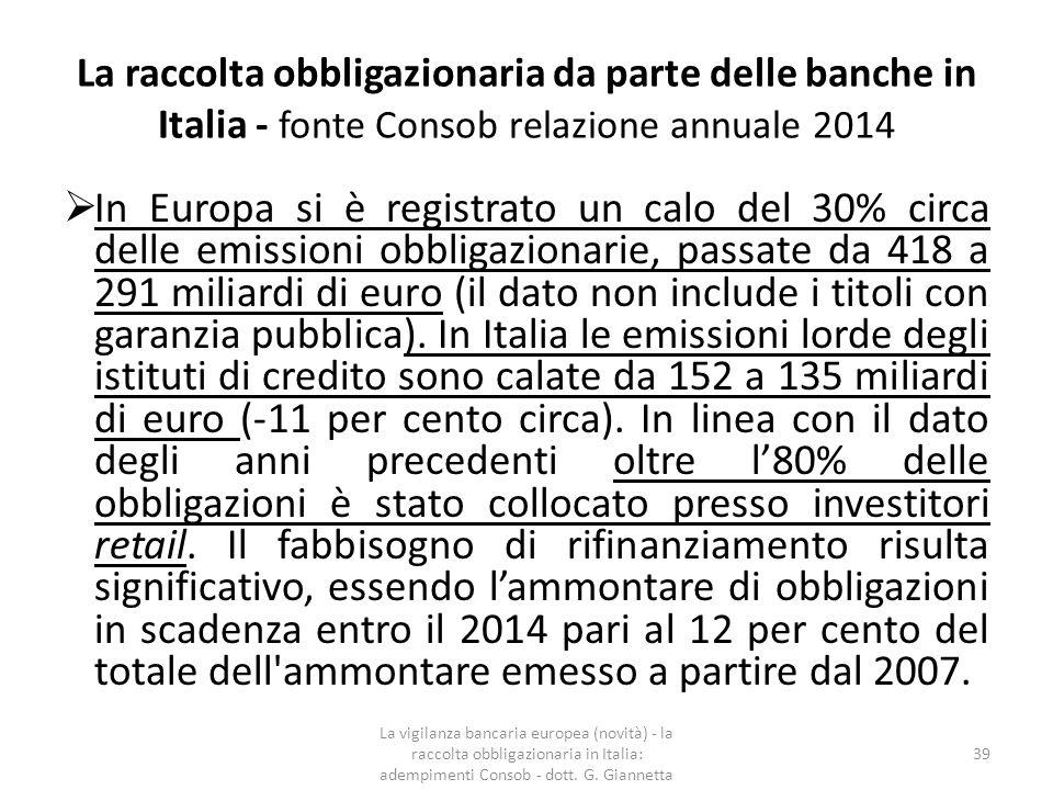 La raccolta obbligazionaria da parte delle banche in Italia - fonte Consob relazione annuale 2014