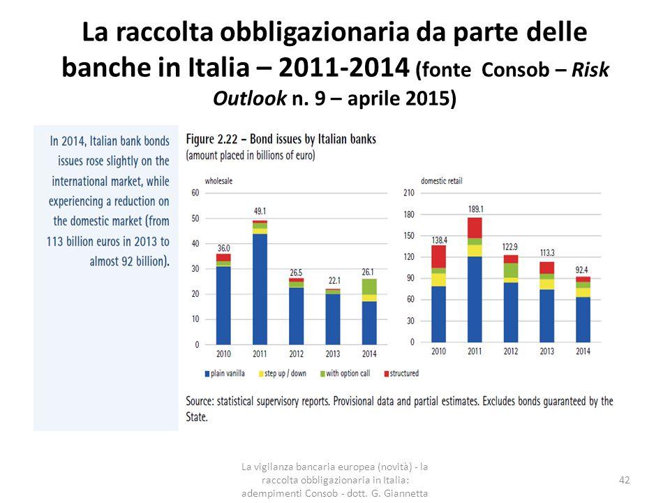 La raccolta obbligazionaria da parte delle banche in Italia – 2011-2014 (fonte Consob – Risk Outlook n. 9 – aprile 2015)