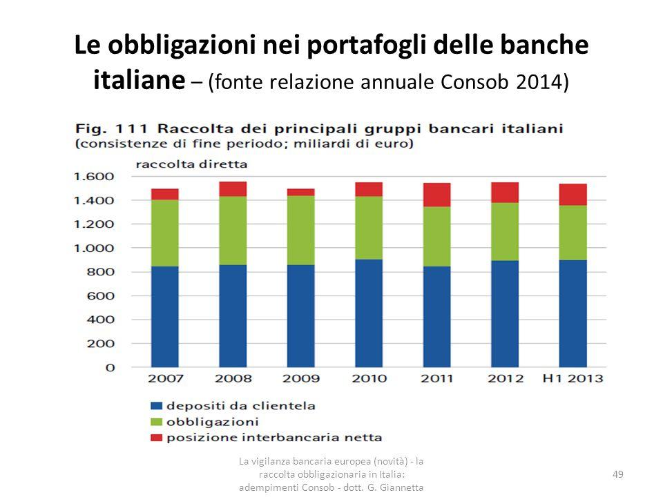 Le obbligazioni nei portafogli delle banche italiane – (fonte relazione annuale Consob 2014)