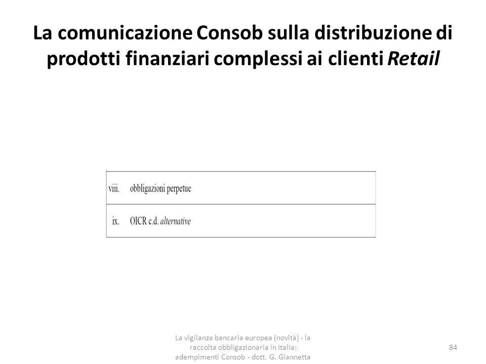 La comunicazione Consob sulla distribuzione di prodotti finanziari complessi ai clienti Retail