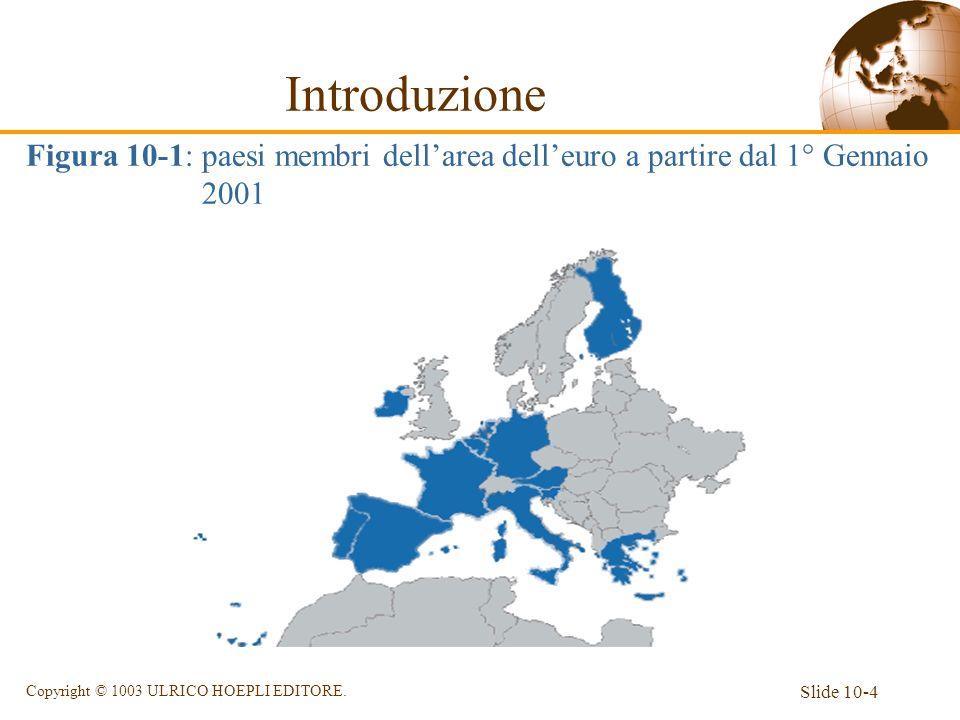 Introduzione Figura 10-1: paesi membri dell'area dell'euro a partire dal 1° Gennaio 2001.