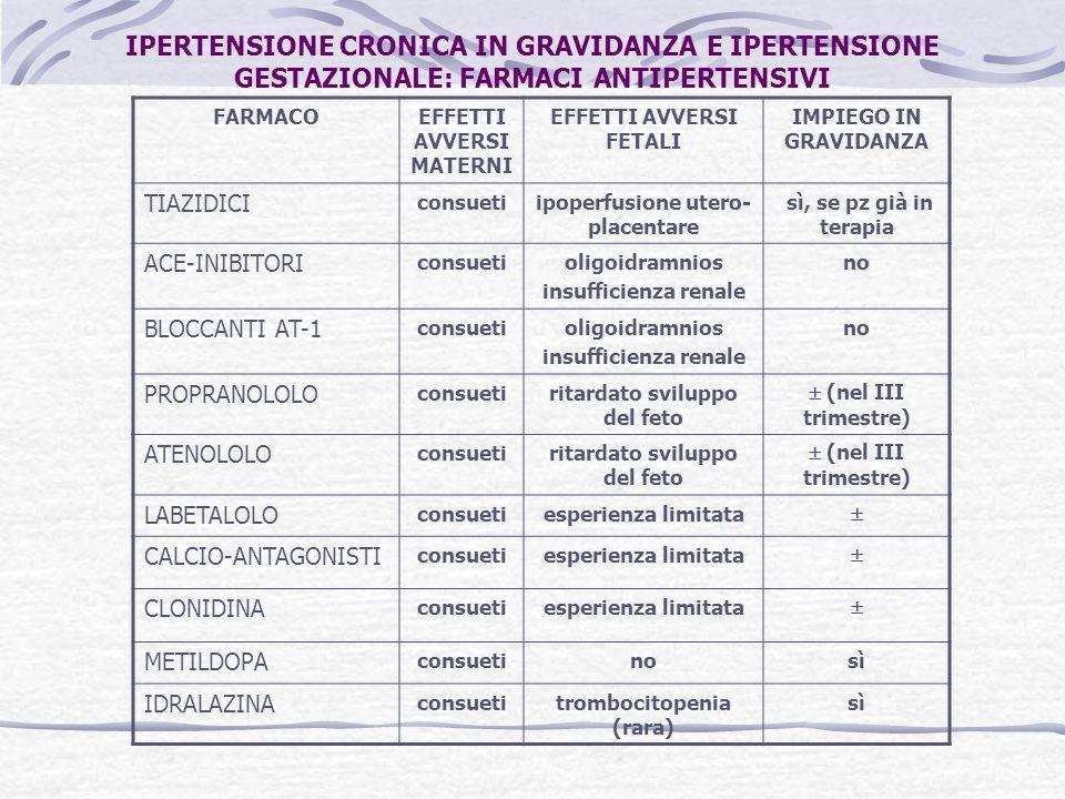 IPERTENSIONE CRONICA IN GRAVIDANZA E IPERTENSIONE GESTAZIONALE: FARMACI ANTIPERTENSIVI