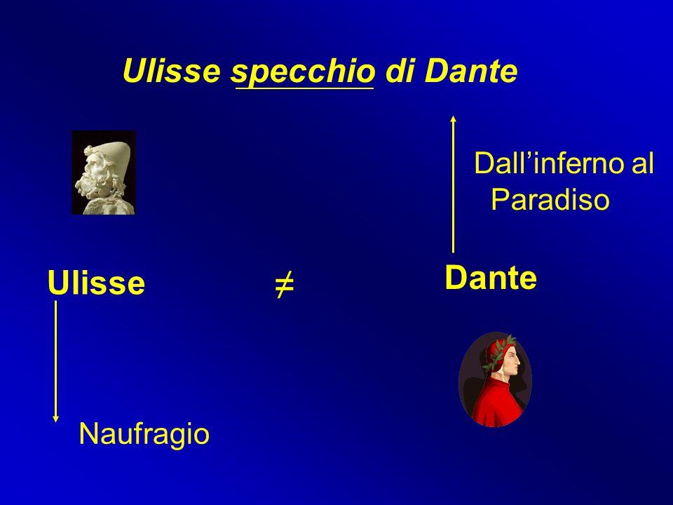 ≠ Ulisse specchio di Dante Dante Ulisse Dall'inferno al Paradiso