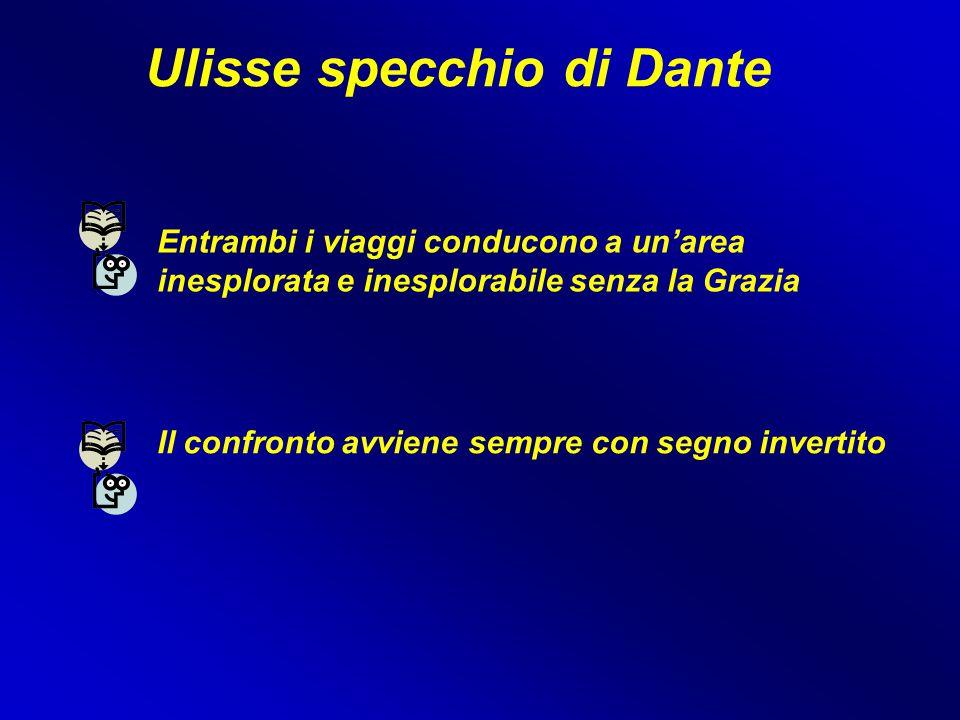 Ulisse specchio di Dante