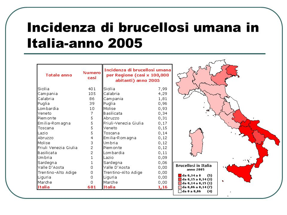 Incidenza di brucellosi umana in Italia-anno 2005