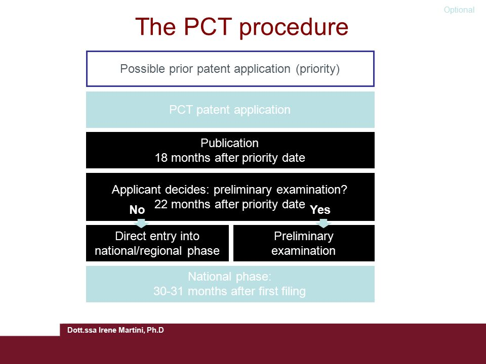 The PCT procedure Possible prior patent application (priority)
