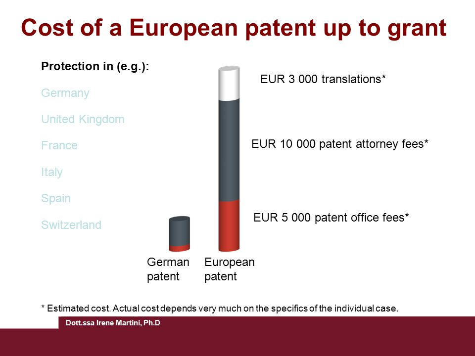 Cost of a European patent up to grant