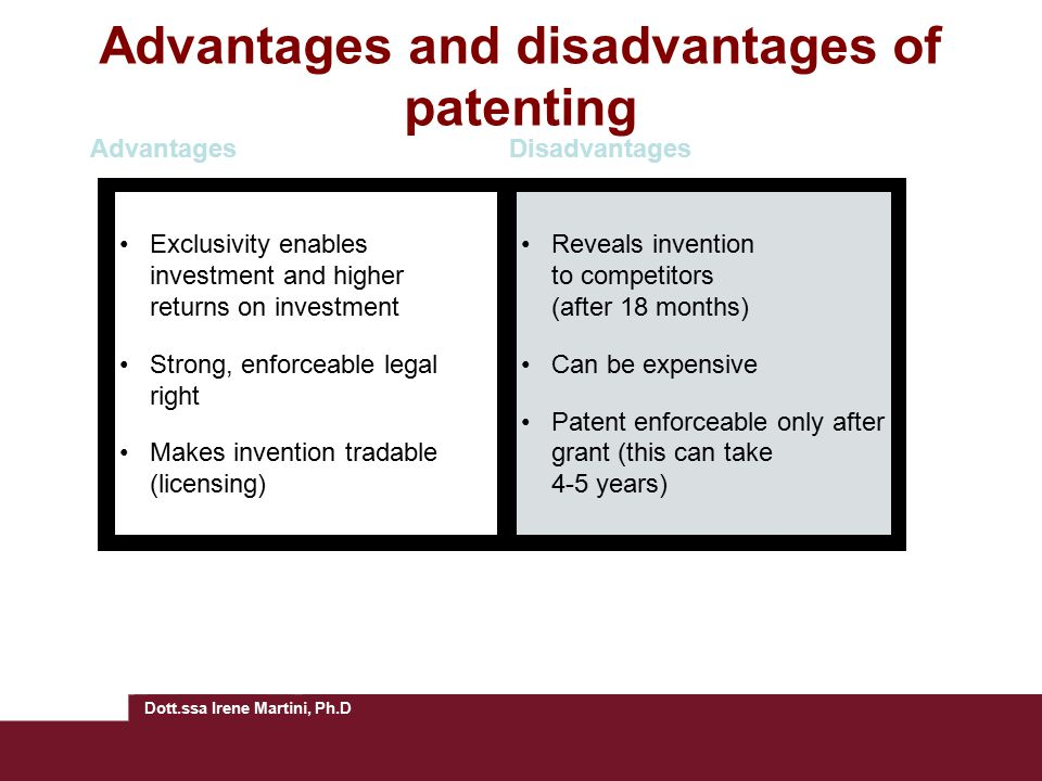 Advantages and disadvantages of patenting