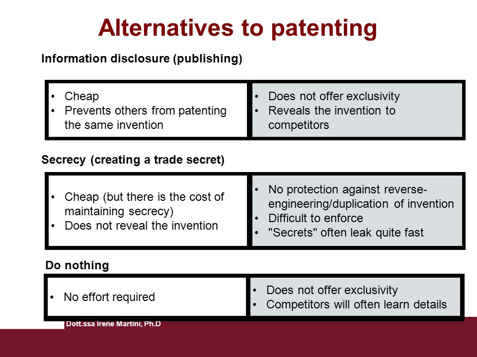 Alternatives to patenting