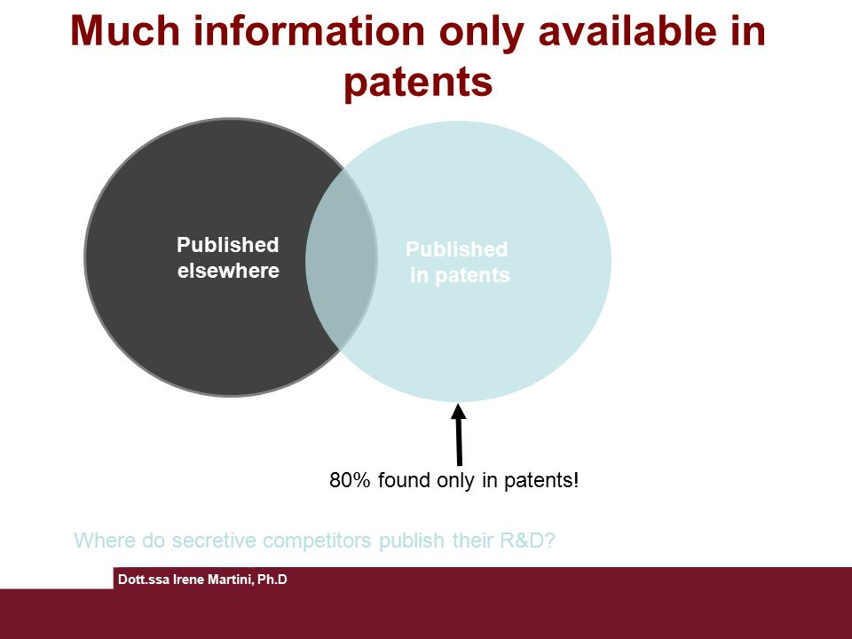 Much information only available in patents
