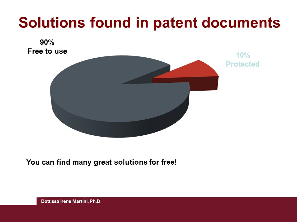 Solutions found in patent documents