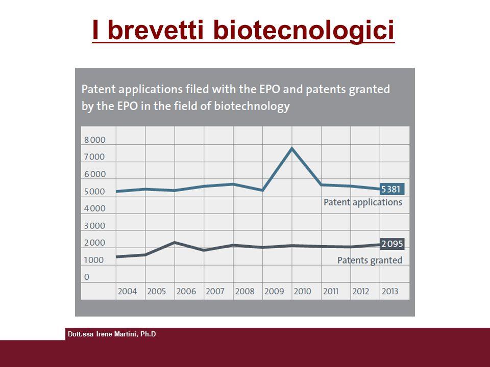 I brevetti biotecnologici