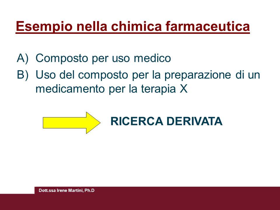 Esempio nella chimica farmaceutica