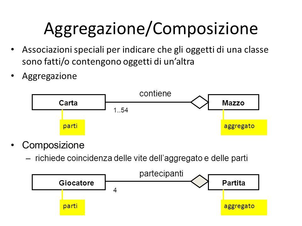 Aggregazione/Composizione