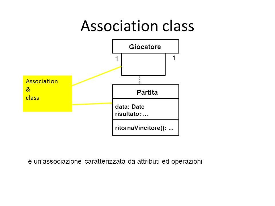 Association class Giocatore Association & class Partita