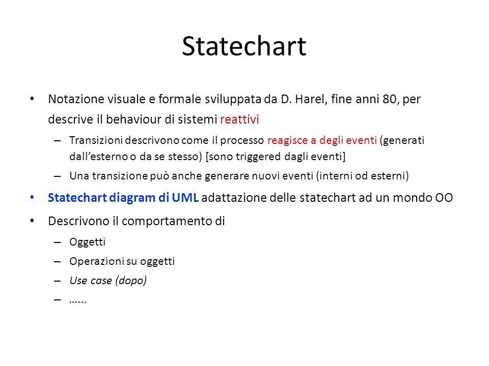 Statechart Notazione visuale e formale sviluppata da D. Harel, fine anni 80, per descrive il behaviour di sistemi reattivi.