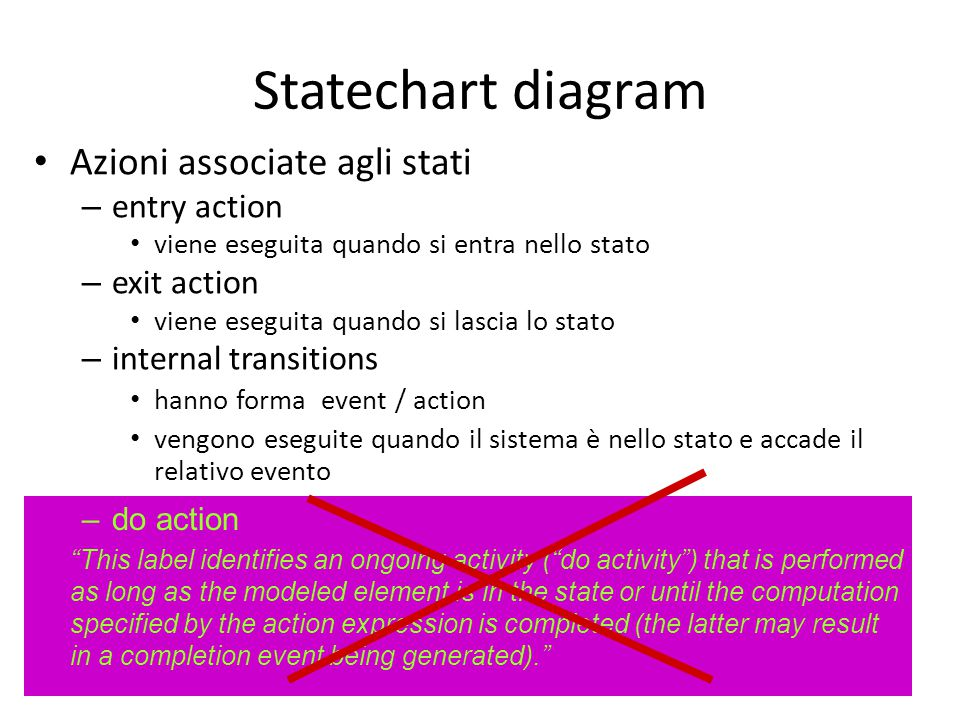 Statechart diagram Azioni associate agli stati entry action