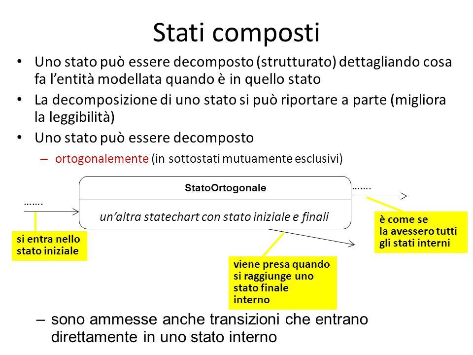 Stati composti Uno stato può essere decomposto (strutturato) dettagliando cosa fa l'entità modellata quando è in quello stato.