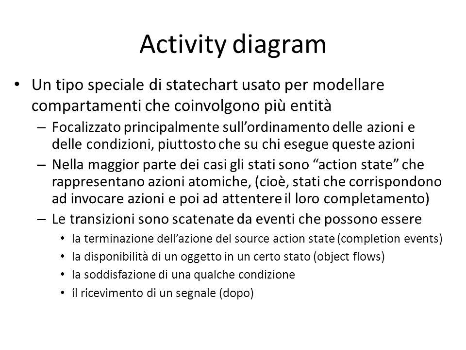 Activity diagram Un tipo speciale di statechart usato per modellare compartamenti che coinvolgono più entità.