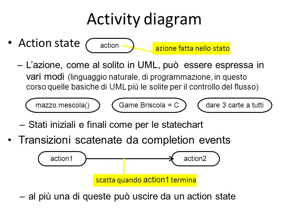 Activity diagram Action state