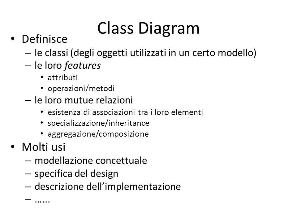 Class Diagram Definisce Molti usi