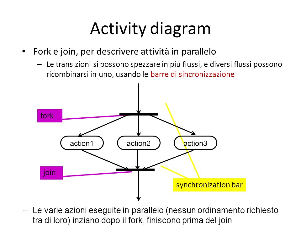 Activity diagram Fork e join, per descrivere attività in parallelo