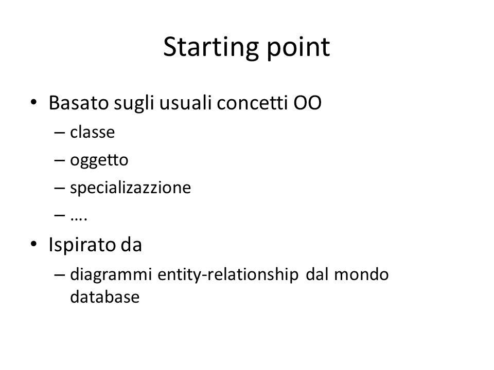 Starting point Basato sugli usuali concetti OO Ispirato da classe