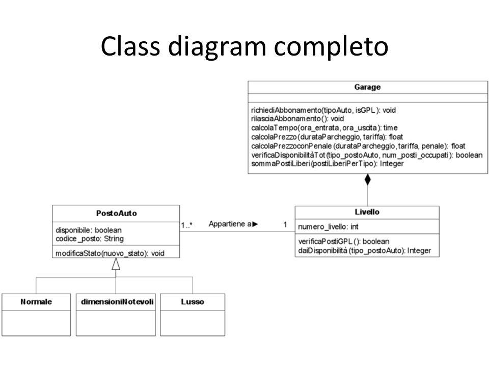 Class diagram completo