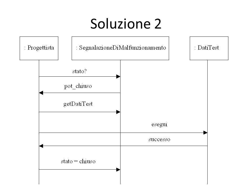 Soluzione 2