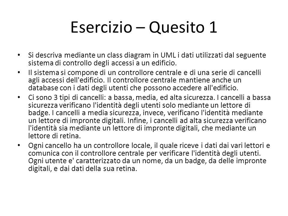 Esercizio – Quesito 1 Si descriva mediante un class diagram in UML i dati utilizzati dal seguente sistema di controllo degli accessi a un edificio.