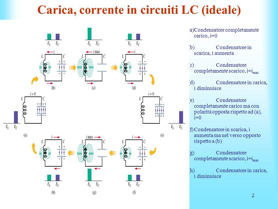 Carica, corrente in circuiti LC (ideale)