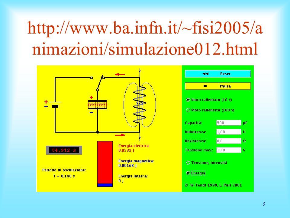 http://www.ba.infn.it/~fisi2005/animazioni/simulazione012.html