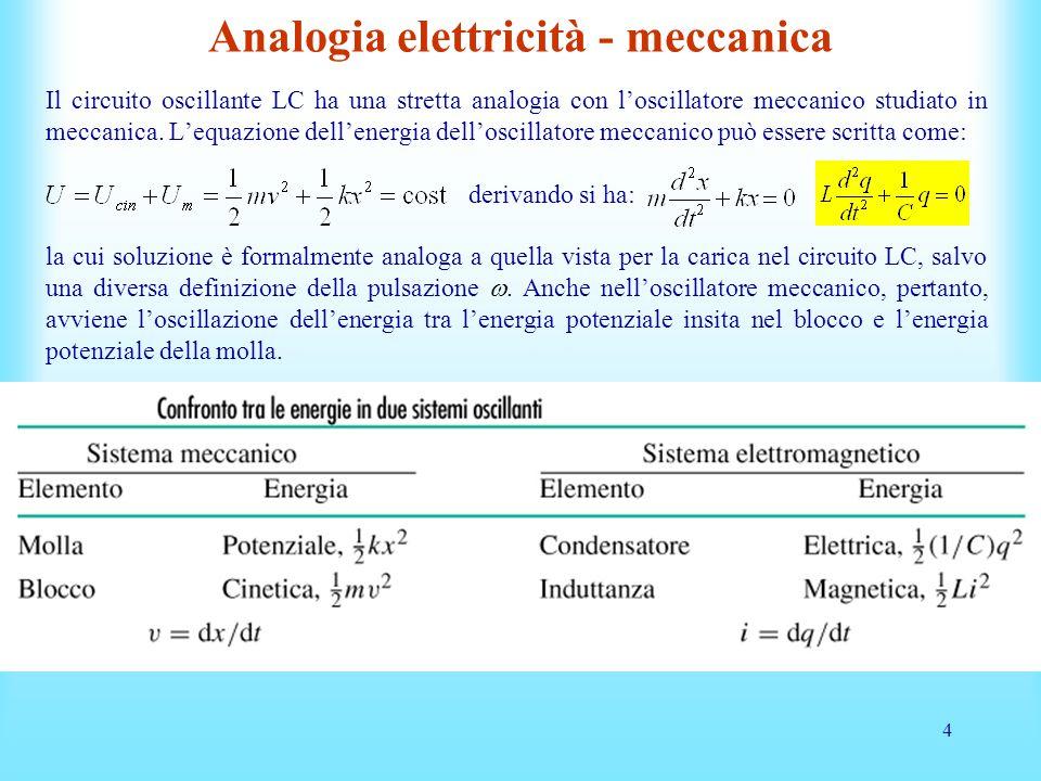 Analogia elettricità - meccanica