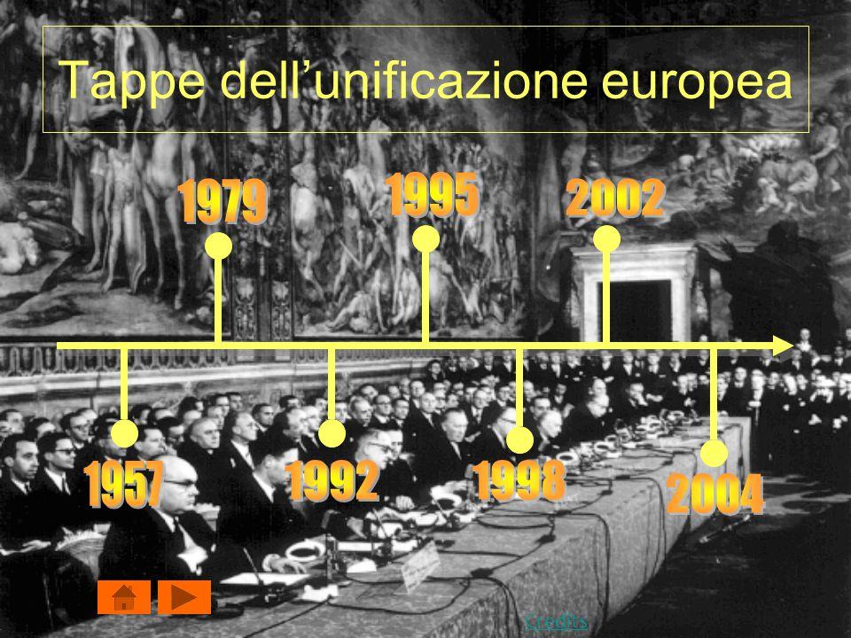 Tappe dell'unificazione europea