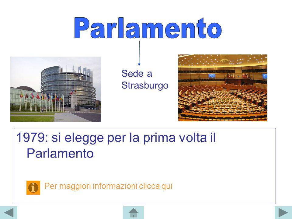Parlamento 1979: si elegge per la prima volta il Parlamento