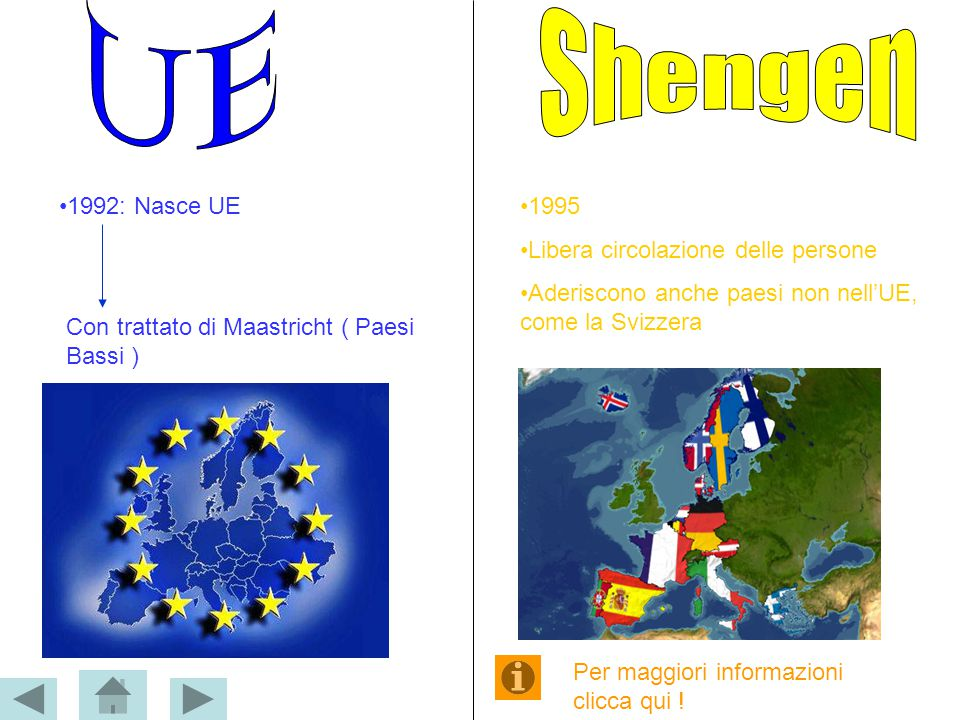 UE Shengen 1992: Nasce UE 1995 Libera circolazione delle persone