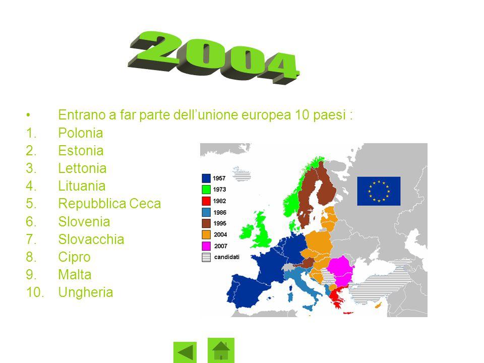 2004 Entrano a far parte dell'unione europea 10 paesi : Polonia