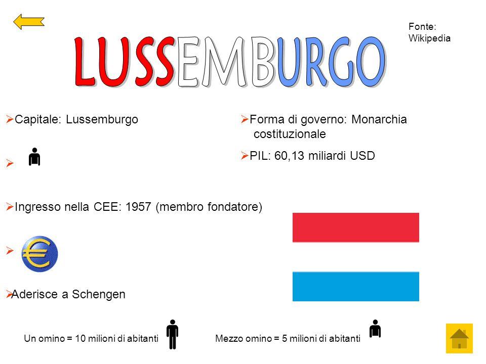 LUSS EMB URGO Capitale: Lussemburgo