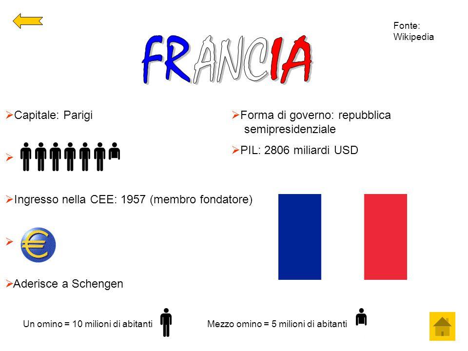 FR ANC IA Capitale: Parigi Ingresso nella CEE: 1957 (membro fondatore)