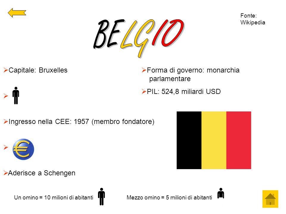 BE LG IO Capitale: Bruxelles
