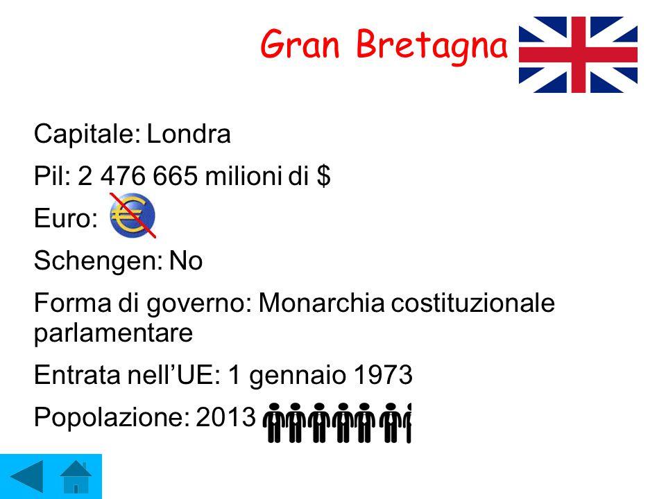 Gran Bretagna Capitale: Londra Pil: 2 476 665 milioni di $ Euro:
