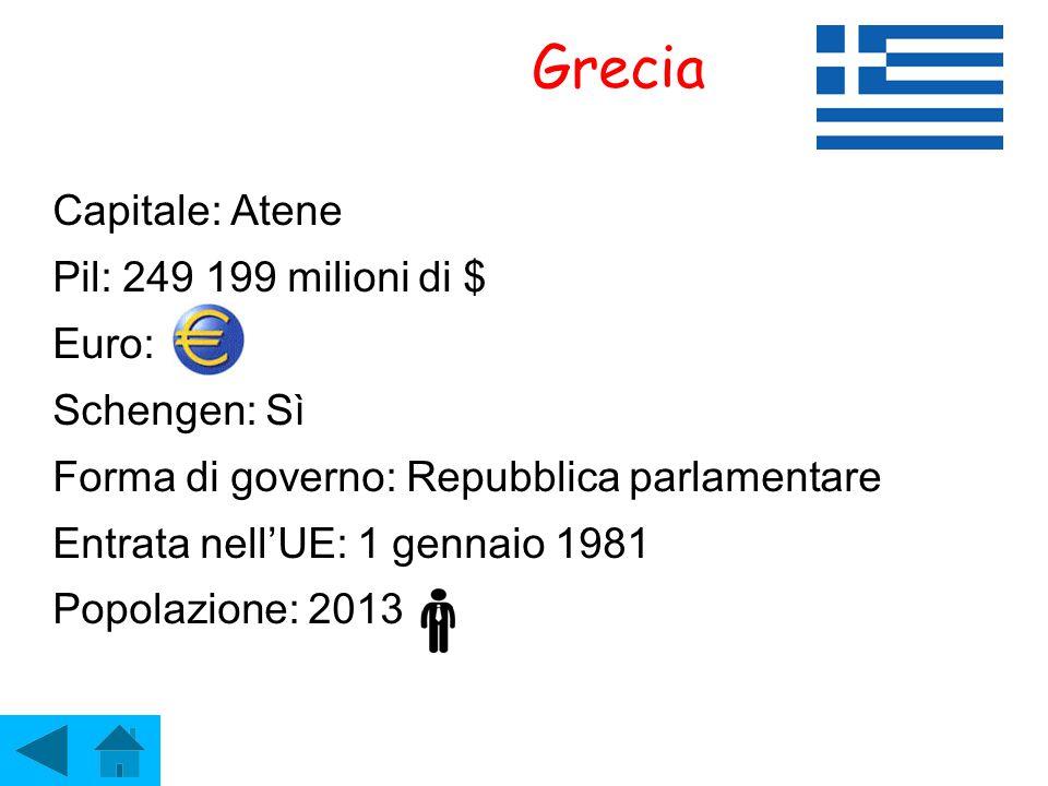 Grecia Capitale: Atene Pil: 249 199 milioni di $ Euro: Schengen: Sì