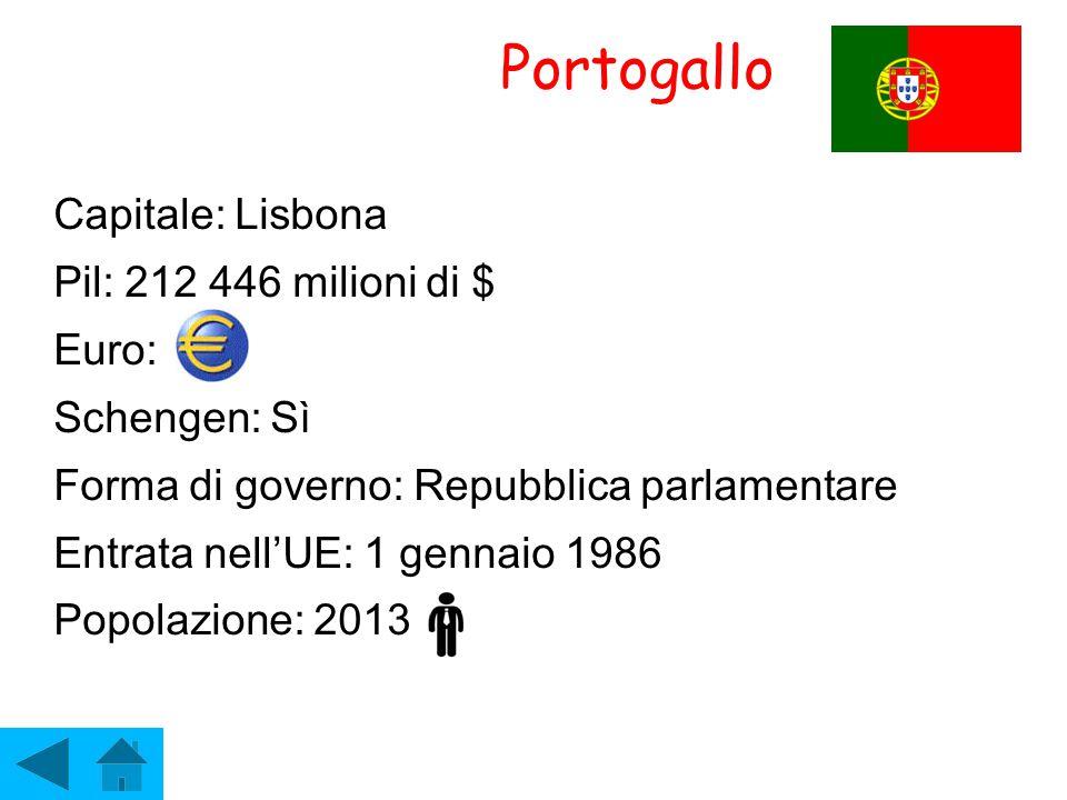 Portogallo Capitale: Lisbona Pil: 212 446 milioni di $ Euro: