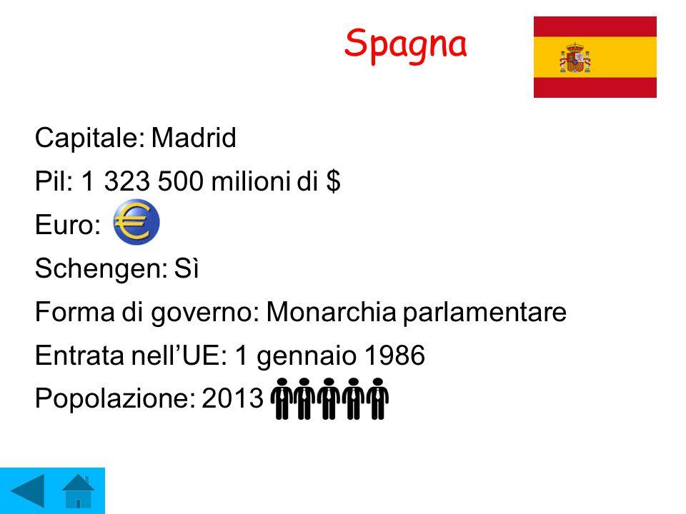 Spagna Capitale: Madrid Pil: 1 323 500 milioni di $ Euro: Schengen: Sì