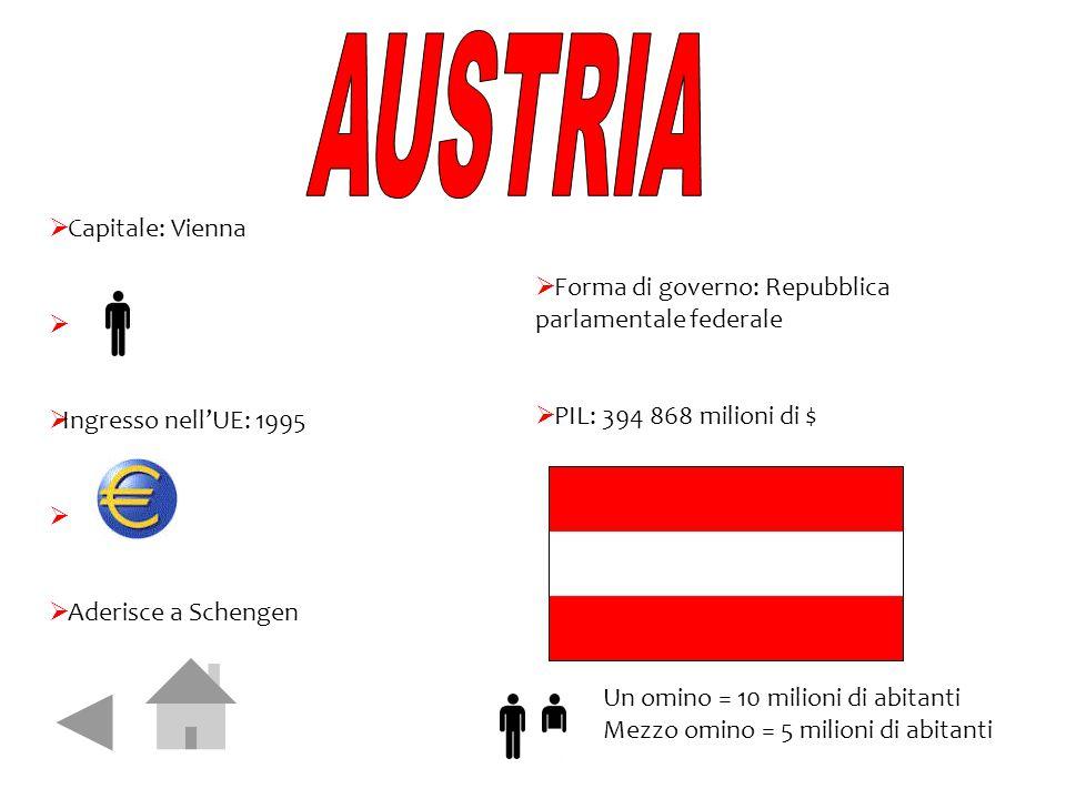 AUSTRIA Capitale: Vienna