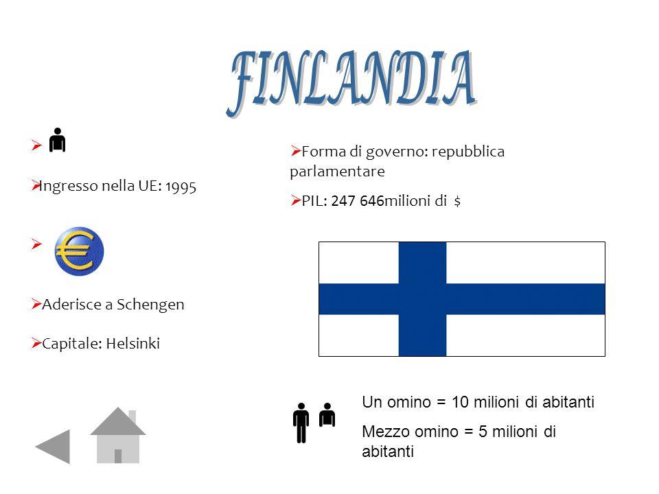 FINLANDIA Forma di governo: repubblica parlamentare