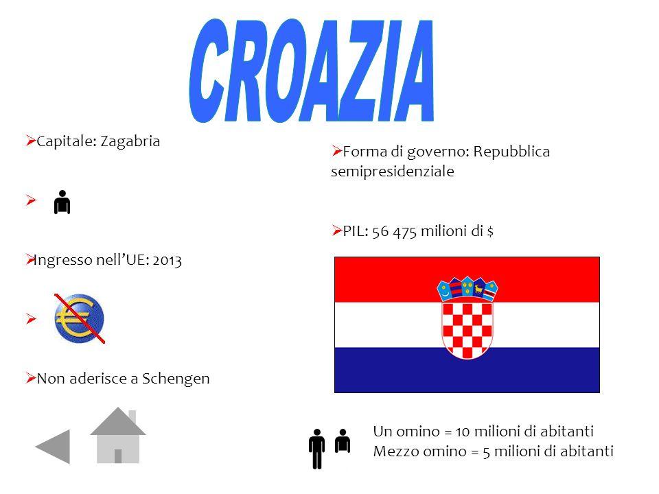 CROAZIA Capitale: Zagabria